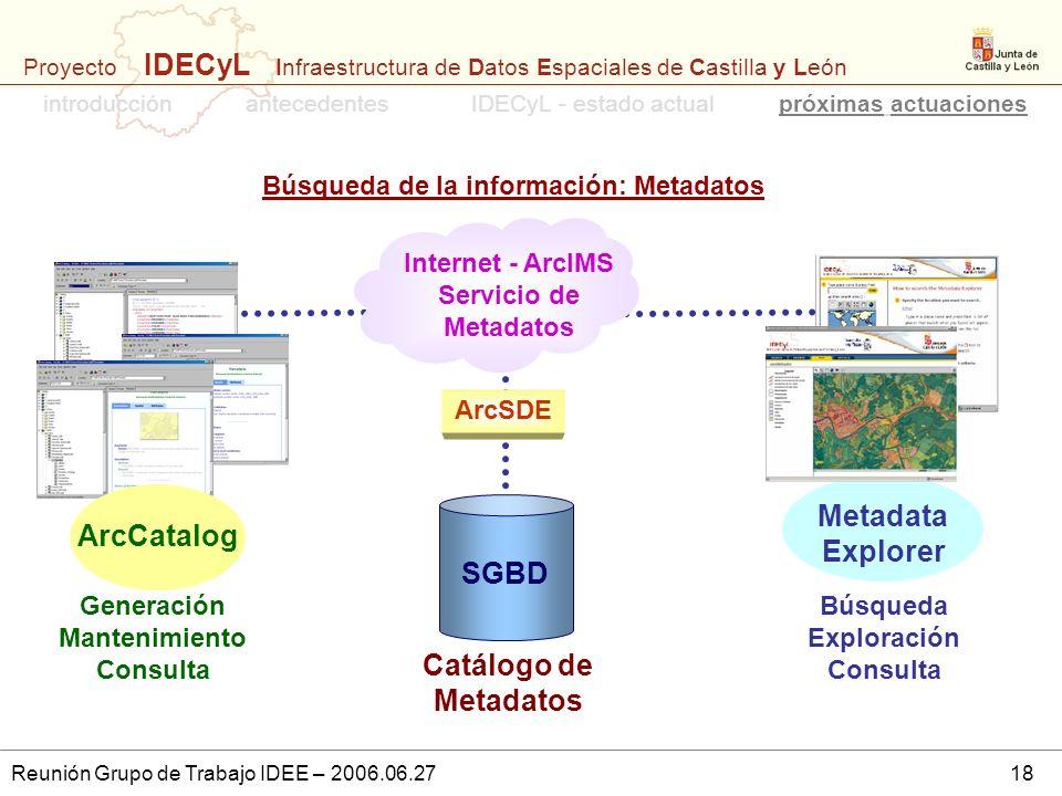 Proyecto IDECyL Infraestructura de Datos Espaciales de Castilla y León Reunión Grupo de Trabajo IDEE – 2006.06.2718 Generación Mantenimiento Consulta