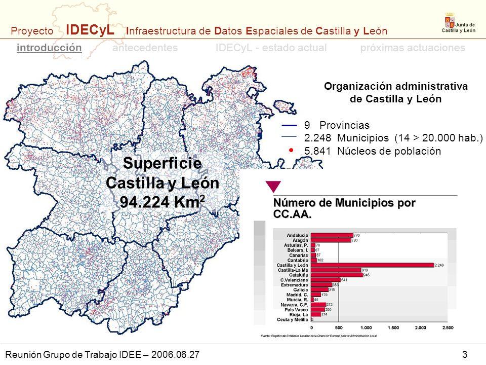 Proyecto IDECyL Infraestructura de Datos Espaciales de Castilla y León Reunión Grupo de Trabajo IDEE – 2006.06.273 introducciónIDECyL - estado actualp