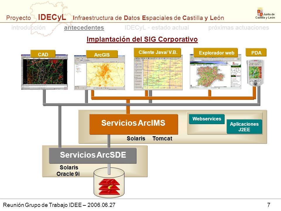 Proyecto IDECyL Infraestructura de Datos Espaciales de Castilla y León Reunión Grupo de Trabajo IDEE – 2006.06.277 Servicios ArcIMS Oracle 9i PDASolar