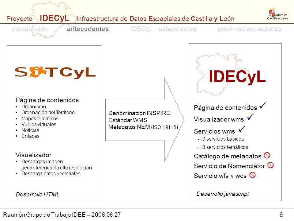 Proyecto IDECyL Infraestructura de Datos Espaciales de Castilla y León Reunión Grupo de Trabajo IDEE – 2006.06.279 IDECyL Página de contenidos Urbanis
