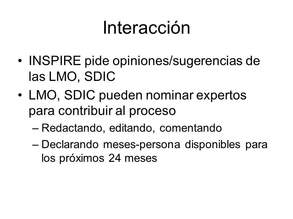 Interacción INSPIRE pide opiniones/sugerencias de las LMO, SDIC LMO, SDIC pueden nominar expertos para contribuir al proceso –Redactando, editando, comentando –Declarando meses-persona disponibles para los próximos 24 meses