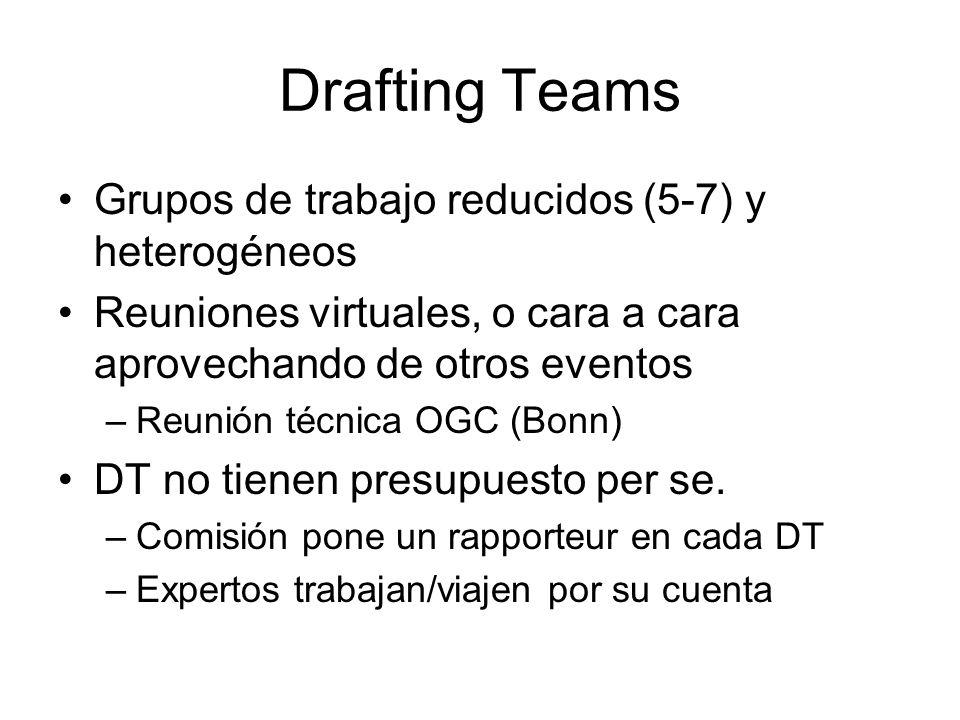 Drafting Teams Grupos de trabajo reducidos (5-7) y heterogéneos Reuniones virtuales, o cara a cara aprovechando de otros eventos –Reunión técnica OGC (Bonn) DT no tienen presupuesto per se.