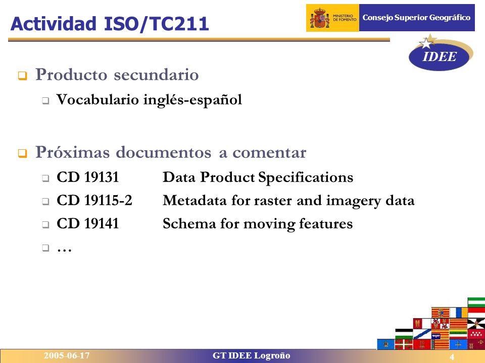IDEE 2005-06-17GT IDEE Logroño Consejo Superior Geográfico 5 Un Subgrupo de Trabajo SWG5 Infraestructura de Datos Espaciales Tres nuevos Work Items CEN Core Metadata WMS perfil europeo Informe: Normas ISO19100 relevantes para IDE Actividad CEN/TC287