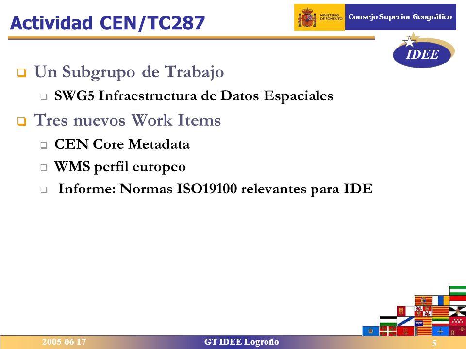 IDEE 2005-06-17GT IDEE Logroño Consejo Superior Geográfico 5 Un Subgrupo de Trabajo SWG5 Infraestructura de Datos Espaciales Tres nuevos Work Items CE