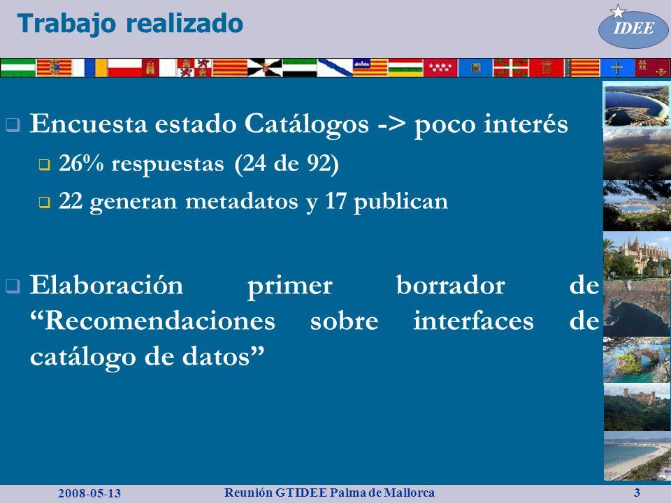 2008-05-13 Reunión GTIDEE Palma de Mallorca IDEE 3 Trabajo realizado Encuesta estado Catálogos -> poco interés 26% respuestas (24 de 92) 22 generan metadatos y 17 publican Elaboración primer borrador de Recomendaciones sobre interfaces de catálogo de datos