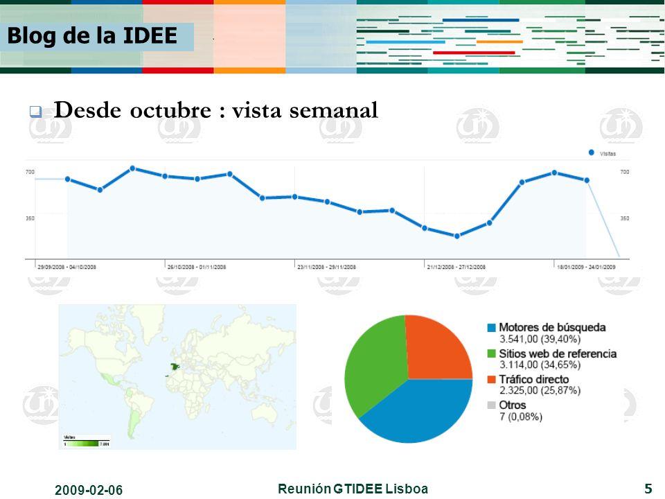 2009-02-06 Reunión GTIDEE Lisboa 6 Curso para el uso de las IDE en la ESO ¿Qué es.