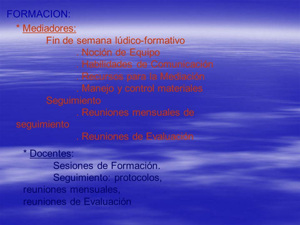 FORMACION: * Mediadores: Fin de semana lúdico-formativo. Noción de Equipo. Habilidades de Comunicación. Recursos para la Mediación. Manejo y control m