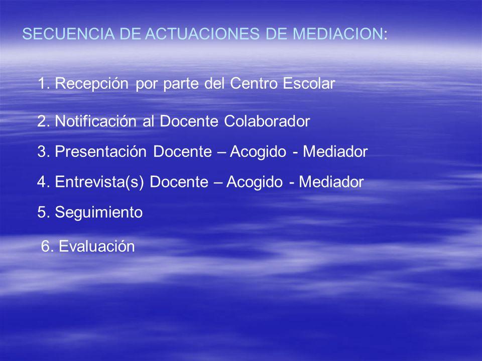 SECUENCIA DE ACTUACIONES DE MEDIACION: 1. Recepción por parte del Centro Escolar 2. Notificación al Docente Colaborador 3. Presentación Docente – Acog