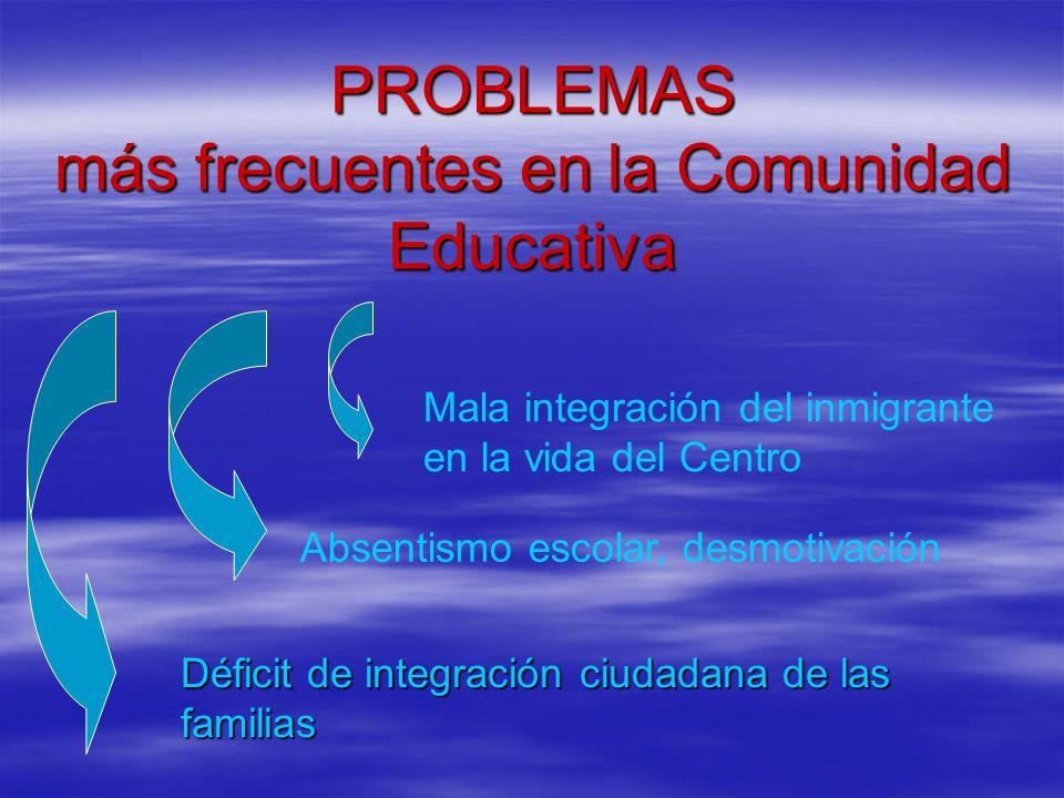 PROBLEMAS más frecuentes en la Comunidad Educativa Déficit de integración ciudadana de las familias Mala integración del inmigrante en la vida del Cen