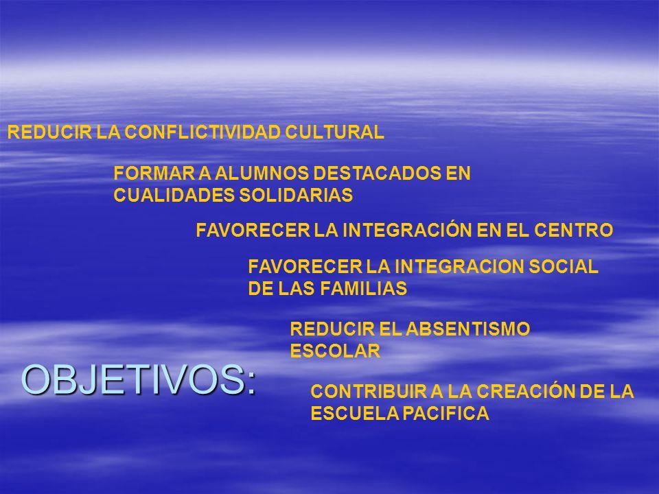 OBJETIVOS: REDUCIR LA CONFLICTIVIDAD CULTURAL FAVORECER LA INTEGRACIÓN EN EL CENTRO FAVORECER LA INTEGRACION SOCIAL DE LAS FAMILIAS REDUCIR EL ABSENTI