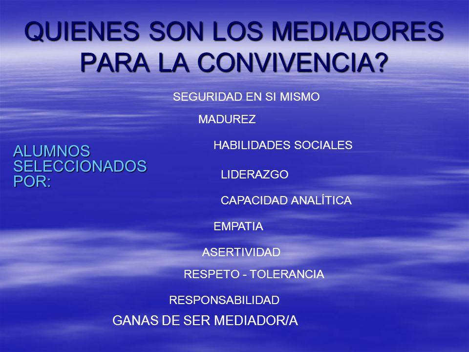 QUIENES SON LOS MEDIADORES PARA LA CONVIVENCIA? ALUMNOS SELECCIONADOS POR: MADUREZ HABILIDADES SOCIALES LIDERAZGO EMPATIA ASERTIVIDAD CAPACIDAD ANALÍT