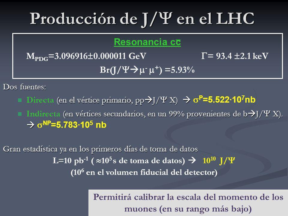12 Producción de J/ en el LHC Dos fuentes: (en el vértice primario, pp J/ X) Directa (en el vértice primario, pp J/ X) P =5.522·10 7 nb (en vértices s