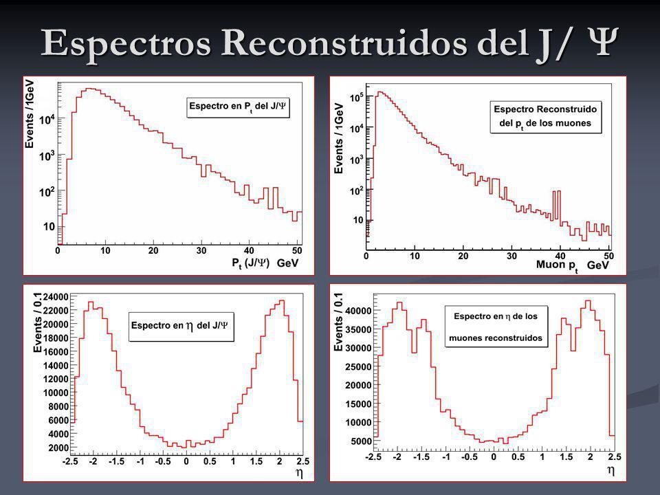 15 Espectros Reconstruidos del J/ Espectros Reconstruidos del J/