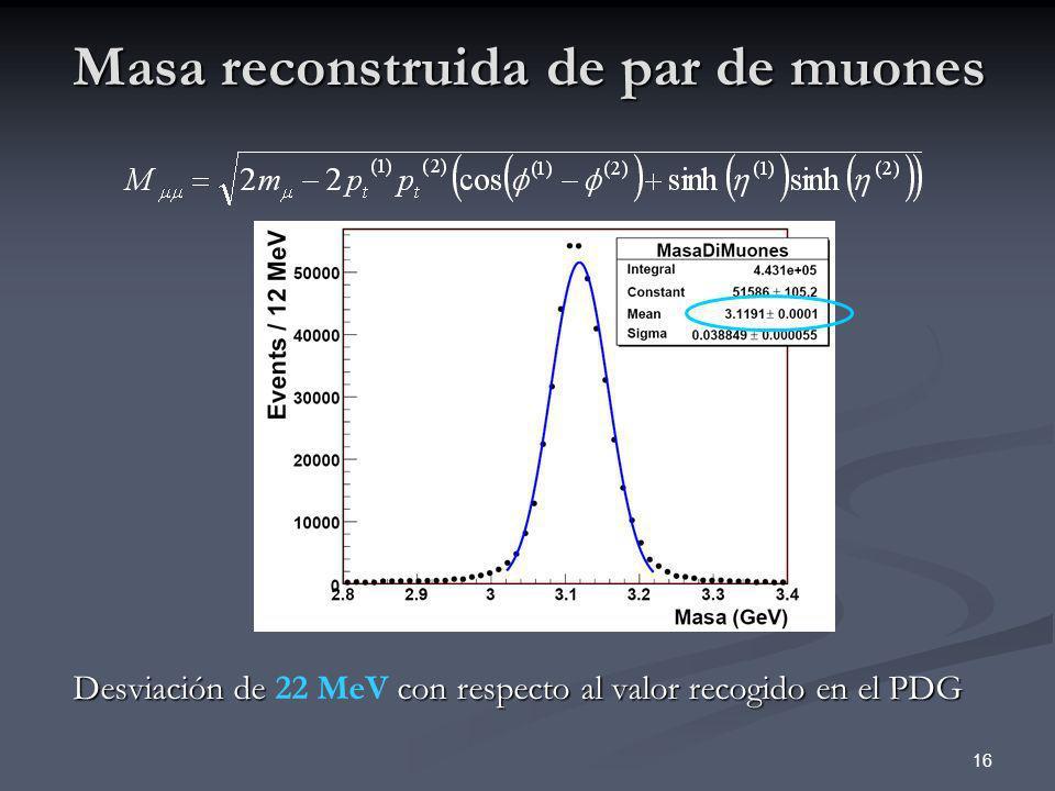 16 Masa reconstruida de par de muones Desviación de con respecto al valor recogido en el PDG Desviación de 22 MeV con respecto al valor recogido en el