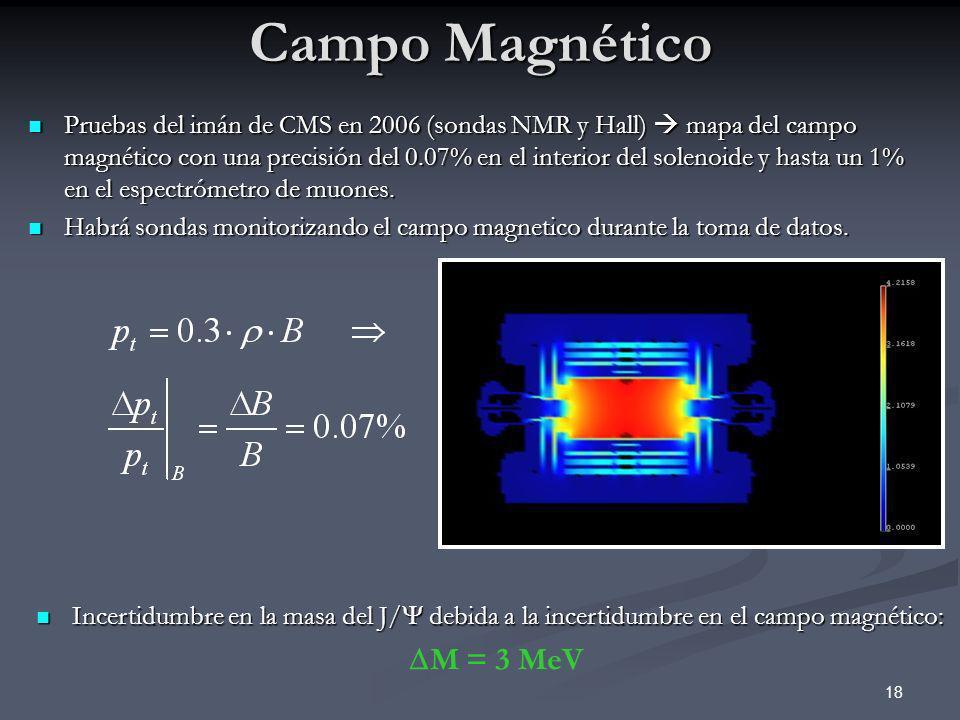 18 Campo Magnético Pruebas del imán de CMS en 2006 (sondas NMR y Hall) mapa del campo magnético con una precisión del 0.07% en el interior del solenoi