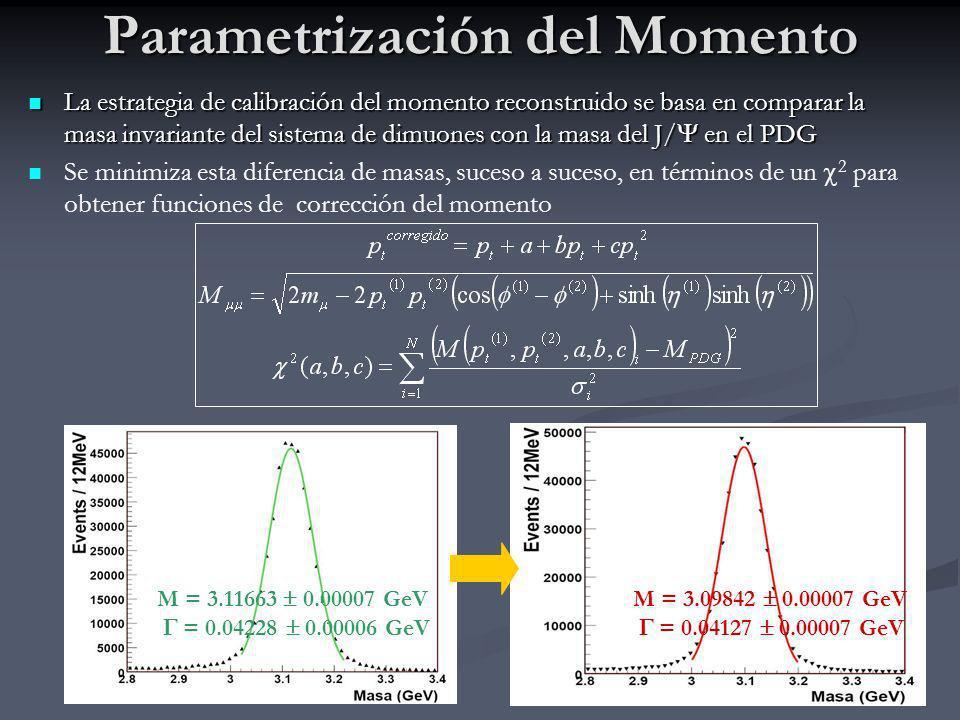 22 Parametrización del Momento La estrategia de calibración del momento reconstruido se basa en comparar la masa invariante del sistema de dimuones co