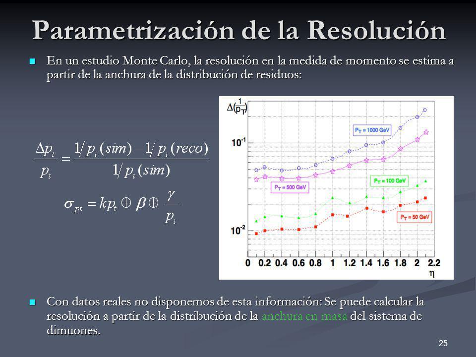 25 Parametrización de la Resolución En un estudio Monte Carlo, la resolución en la medida de momento se estima a partir de la anchura de la distribuci