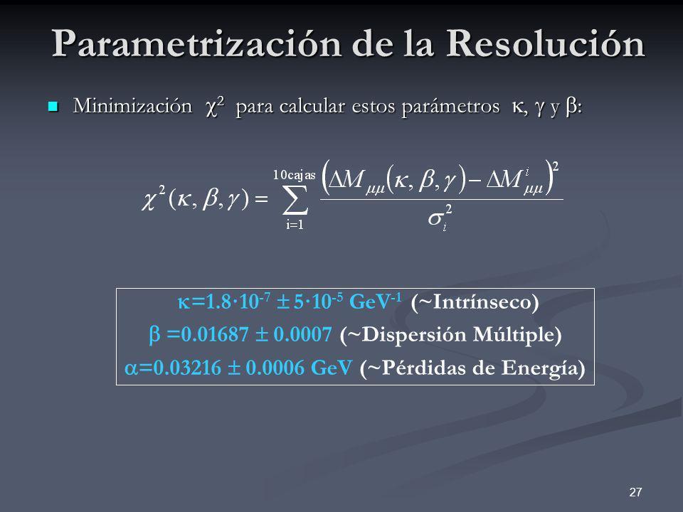 27 Parametrización de la Resolución Minimización 2 para calcular estos parámetros, y : Minimización 2 para calcular estos parámetros, y : =1.8·10 -7 5
