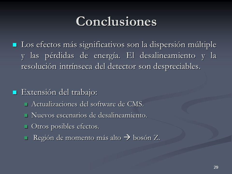 29 Conclusiones Los efectos más significativos son la dispersión múltiple y las pérdidas de energía. El desalineamiento y la resolución intrínseca del