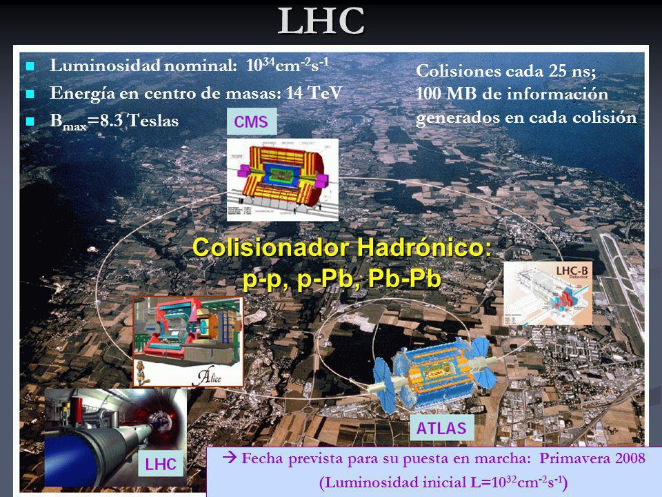 3 LHC Luminosidad nominal: 10 34 cm -2 s -1 Energía en centro de masas: 14 TeV B max =8.3 Teslas Fecha prevista para su puesta en marcha: Primavera 20