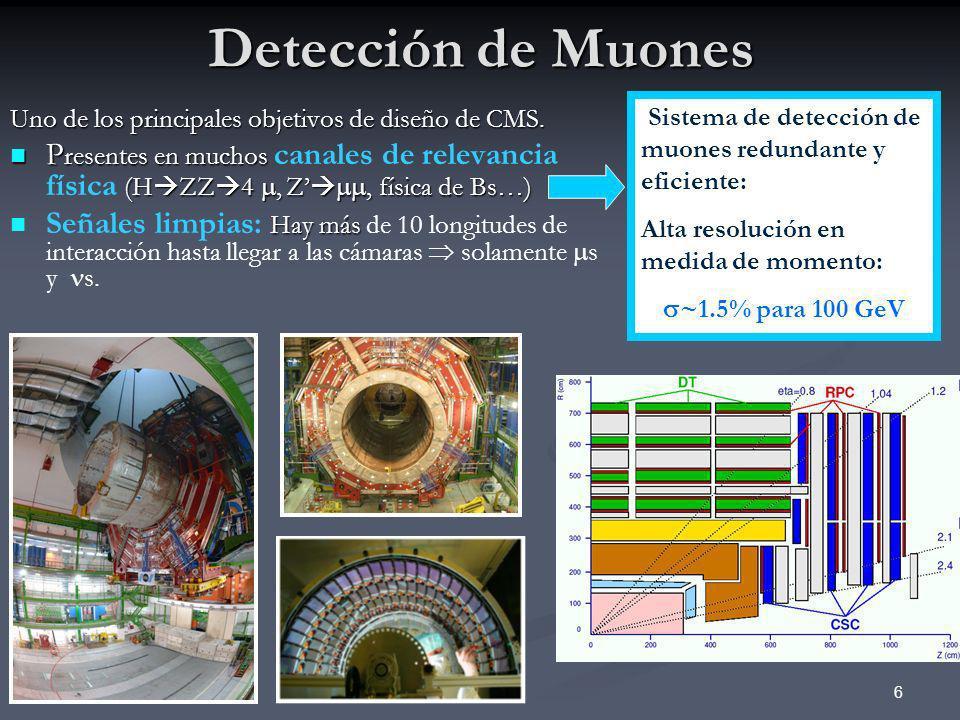 6 Uno de los principales objetivos de diseño de CMS. P resentes en muchos canales de relevancia física (H ZZ 4, Z, física de Bs…) Señales limpias: Hay