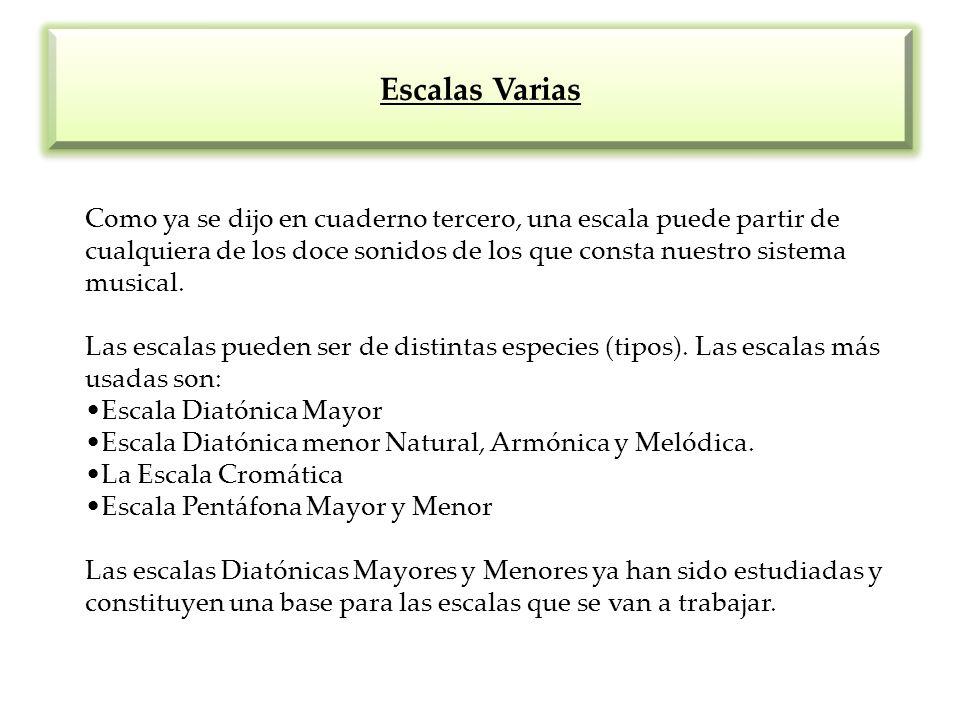 Ejercicios de lectura Melódica a Dos Voces Autor Juan Pablo Fernández Escudero Ejercicio en Tonalidad de Do Mayor con tresillos