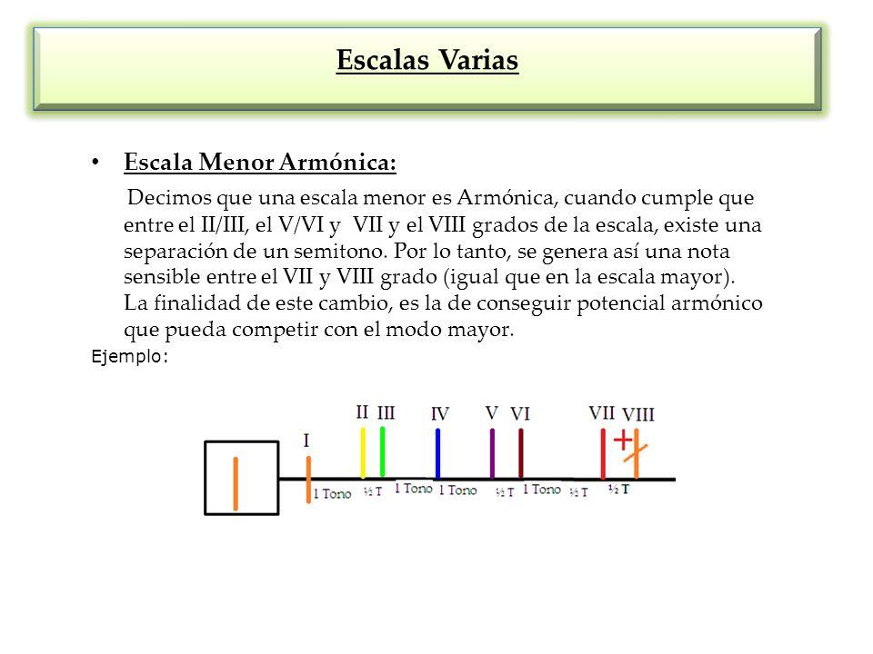 Escalas Varias Escala Menor Melódica: Esta escala se forma elevando un semitono el VI grado en la escala menor Armónica, generándose así una serie de intervalos en la segunda parte de la escala menor idéntica a como están distribuidos en la escala mayor.