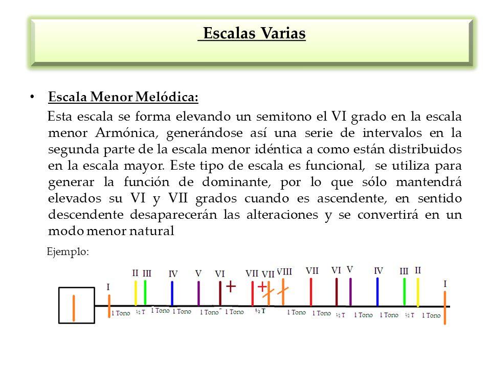 Escalas Varias Escala Menor Melódica: Esta escala se forma elevando un semitono el VI grado en la escala menor Armónica, generándose así una serie de