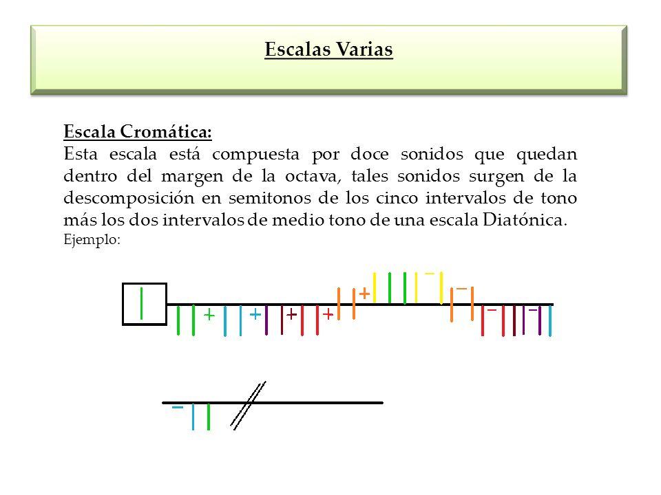 Escalas Varias Escala Cromática: Esta escala está compuesta por doce sonidos que quedan dentro del margen de la octava, tales sonidos surgen de la des