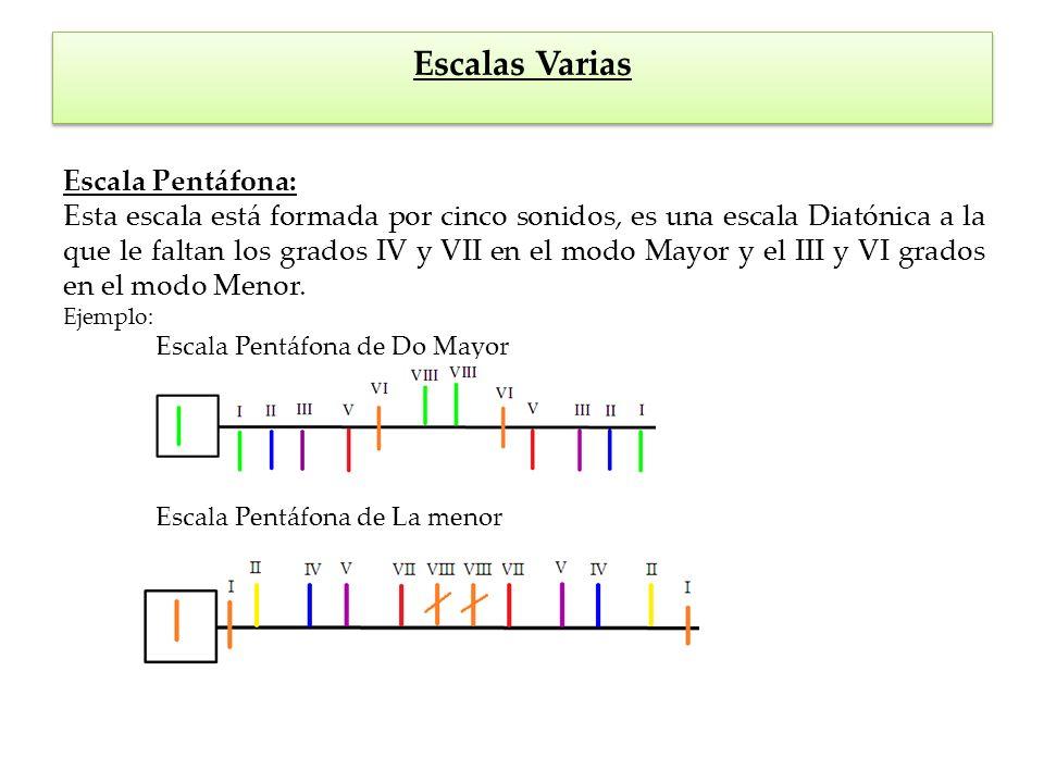 Escalas Varias Escala Pentáfona: Esta escala está formada por cinco sonidos, es una escala Diatónica a la que le faltan los grados IV y VII en el modo