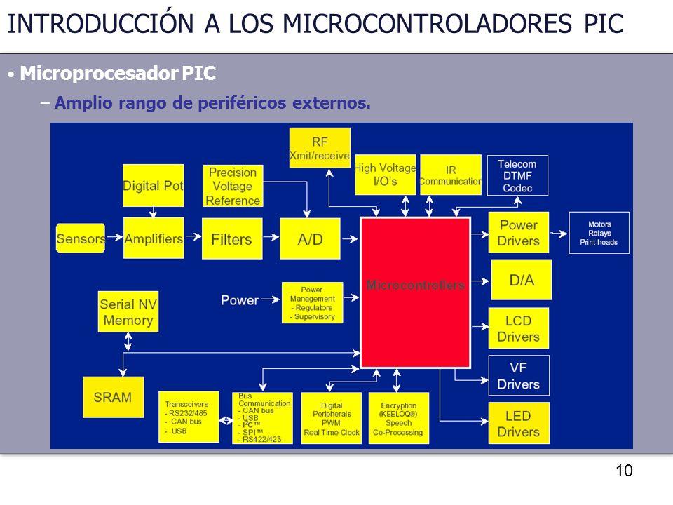 10 INTRODUCCIÓN A LOS MICROCONTROLADORES PIC Microprocesador PIC – Amplio rango de periféricos externos.