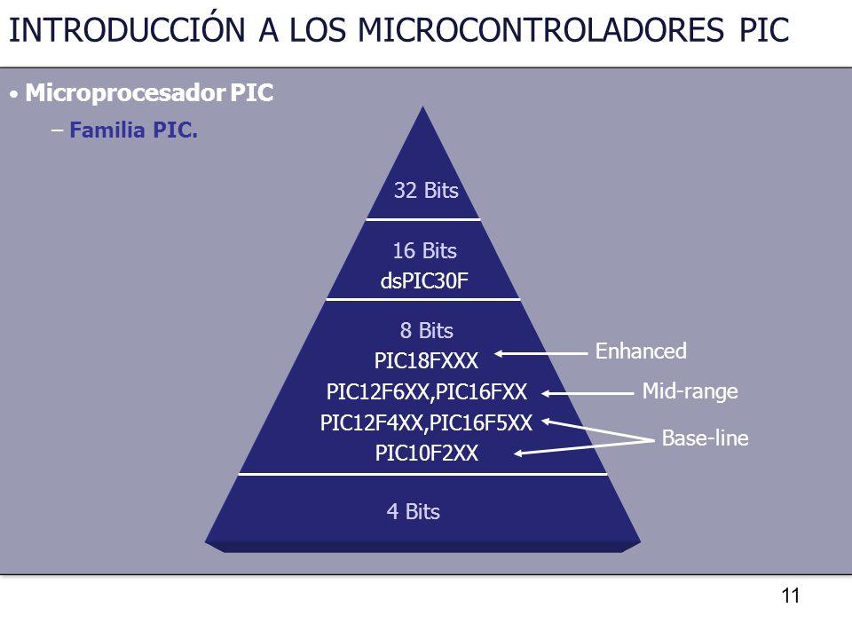 11 INTRODUCCIÓN A LOS MICROCONTROLADORES PIC Microprocesador PIC – Familia PIC. 32 Bits 16 Bits dsPIC30F 8 Bits PIC18FXXX PIC12F6XX,PIC16FXX PIC12F4XX