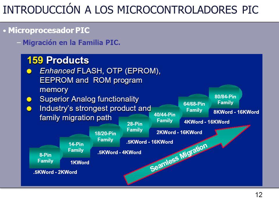 12 INTRODUCCIÓN A LOS MICROCONTROLADORES PIC Microprocesador PIC – Migración en la Familia PIC.