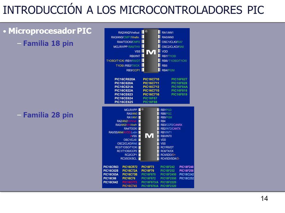 14 INTRODUCCIÓN A LOS MICROCONTROLADORES PIC Microprocesador PIC – Familia 18 pin – Familia 28 pin