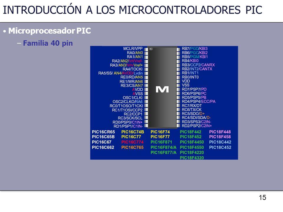 15 INTRODUCCIÓN A LOS MICROCONTROLADORES PIC Microprocesador PIC – Familia 40 pin