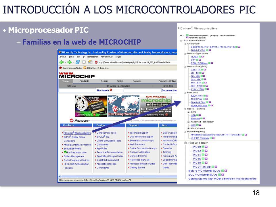 18 INTRODUCCIÓN A LOS MICROCONTROLADORES PIC Microprocesador PIC – Familias en la web de MICROCHIP