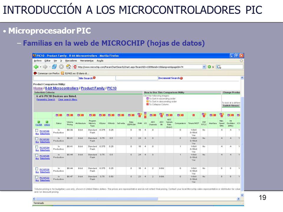 19 INTRODUCCIÓN A LOS MICROCONTROLADORES PIC Microprocesador PIC – Familias en la web de MICROCHIP (hojas de datos)