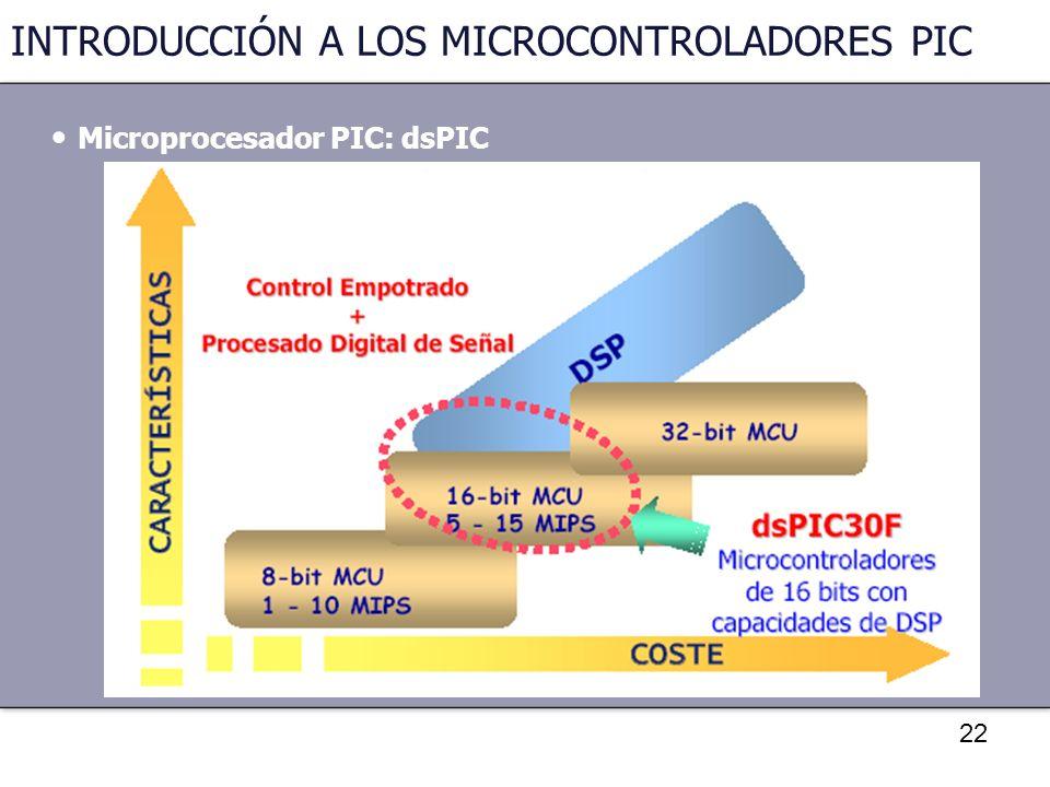 22 INTRODUCCIÓN A LOS MICROCONTROLADORES PIC Microprocesador PIC: dsPIC