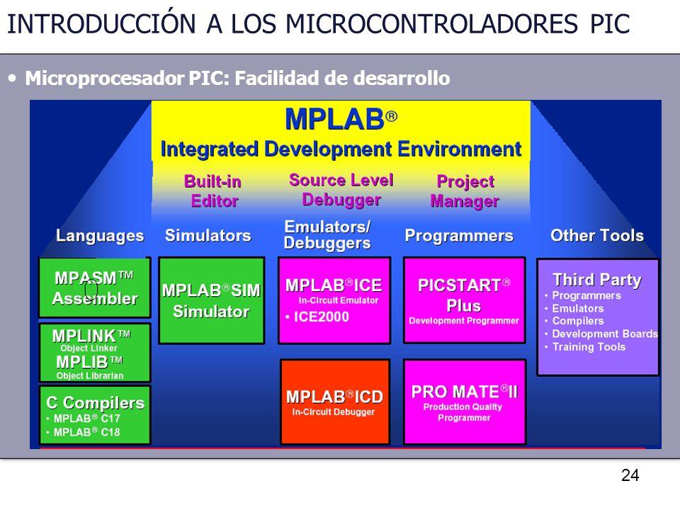 24 INTRODUCCIÓN A LOS MICROCONTROLADORES PIC Microprocesador PIC: Facilidad de desarrollo