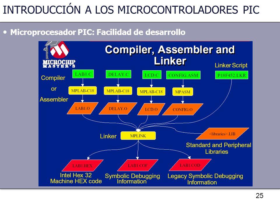 25 INTRODUCCIÓN A LOS MICROCONTROLADORES PIC Microprocesador PIC: Facilidad de desarrollo