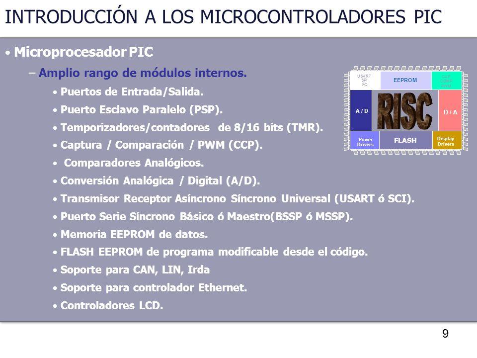 9 INTRODUCCIÓN A LOS MICROCONTROLADORES PIC Microprocesador PIC – Amplio rango de módulos internos. Puertos de Entrada/Salida. Puerto Esclavo Paralelo