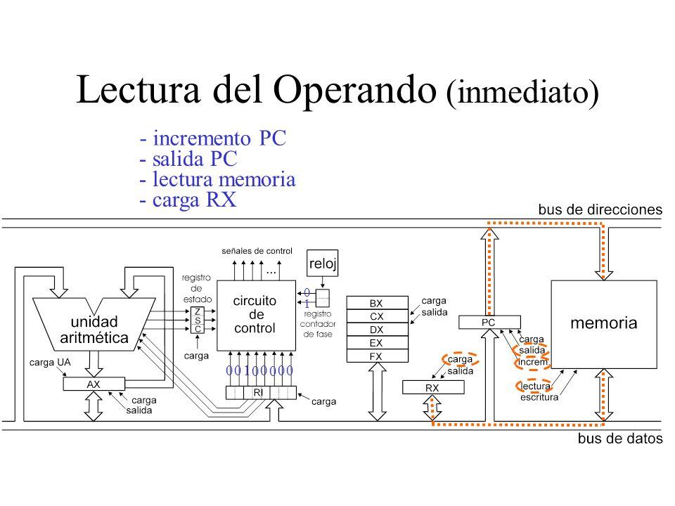 Ejecución y almacenamiento (MOV AX,BX) - salida RX - carga AX 1 0 0 0 0 1 0 0 11 - increm. PC