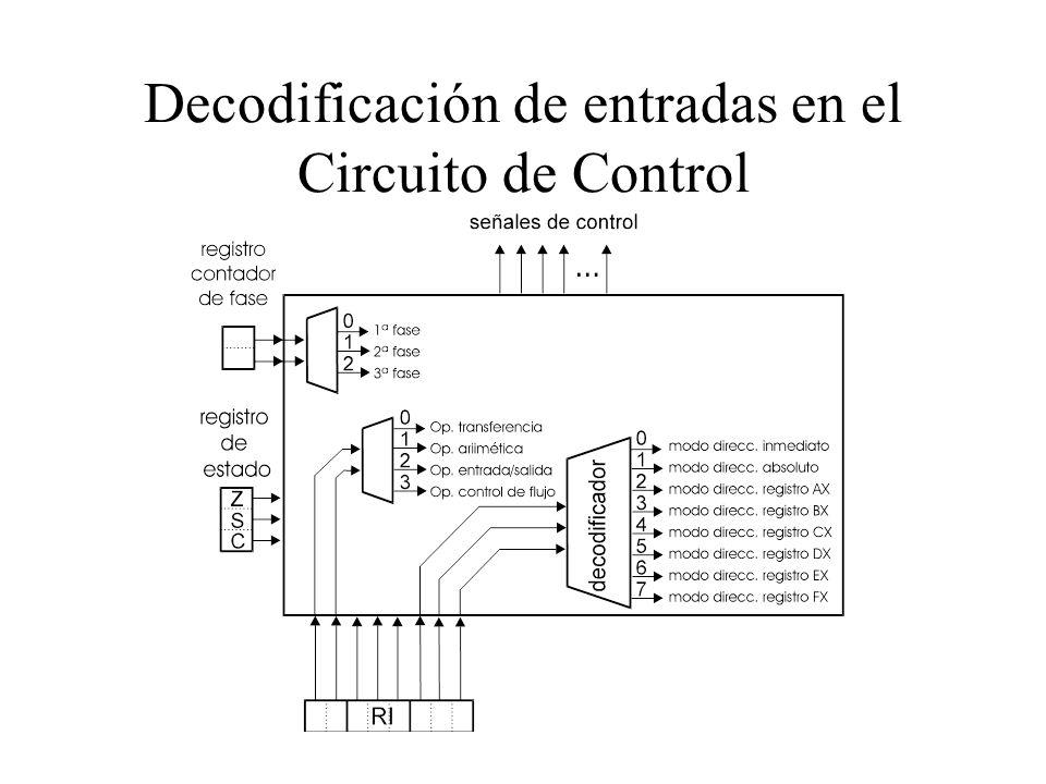 Señales de control para algunas instrucciones MOV DX,8ADD BXJMP 130JC 130 Búsqueda de la instrucción - salida PC - lectura memoria - carga IR - salida