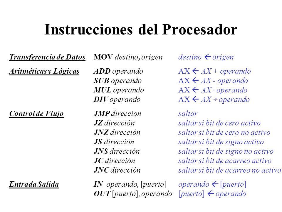 Arquitectura de un Ordenador 3.1.- Introducción 3.2.- Unidades funcionales de un ordenador 3.3.- La memoria. Características de las memorias Jerarquía