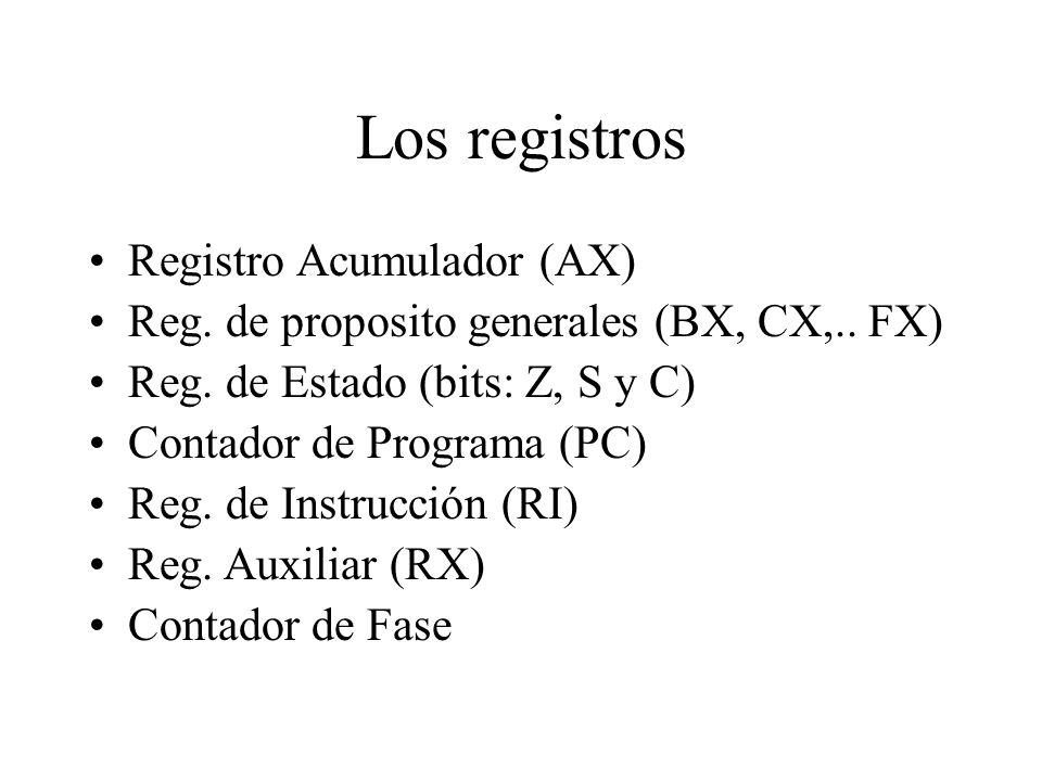 5. La unidad de control Responsable de ejecutar las instrucciones –Obtenerlas de la memoria –Interpretarlas –Dar las ordenes al resto de unidades func