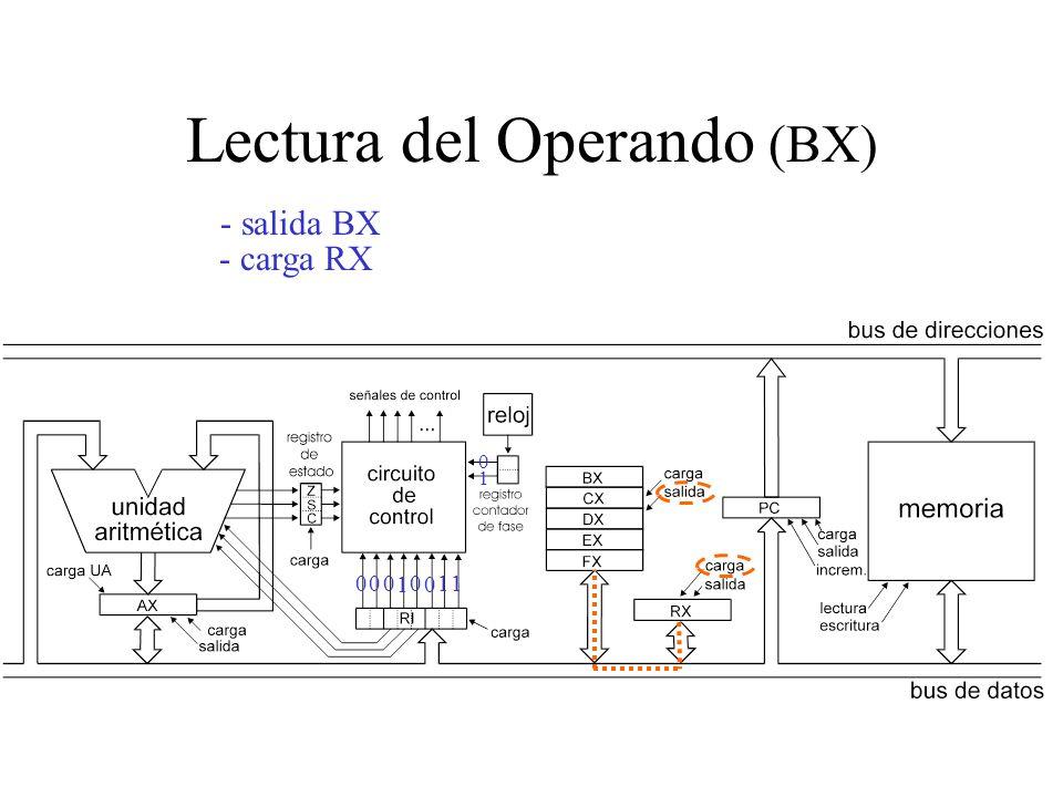 Búsqueda de la instrucción - salida PC - lectura memoria - carga RI 0 0 0 0 0 1 0 0 11