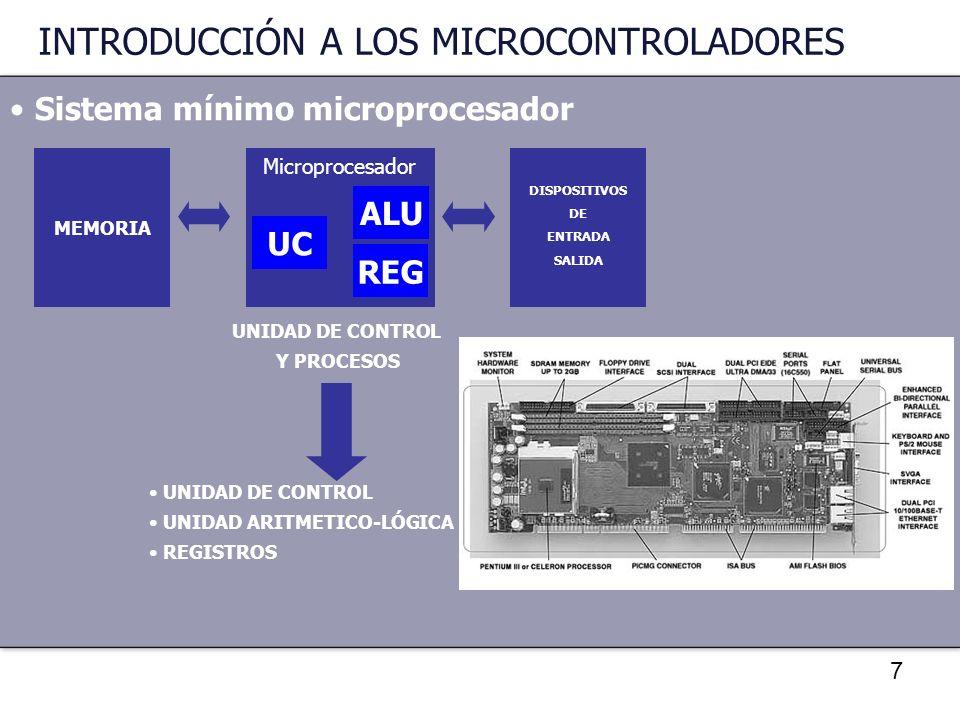 8 INTRODUCCIÓN A LOS MICROCONTROLADORES Microcontrolador – Integrado que incluye un microprocesador, memoria (de programa y datos) y unidades de entrada/salida (puertos paralelo, temporizadores, módulos CCP, conversores A/D, puertos serie, etc) – SISTEMAS EMPOTRADOS (Embedded systems): Sistemas que incorporan microcontroladores (o microprocesadores) para una tarea específica pero que no son visibles ni programables directamente por el usuario (teléfono móvil, lavadora, etc)