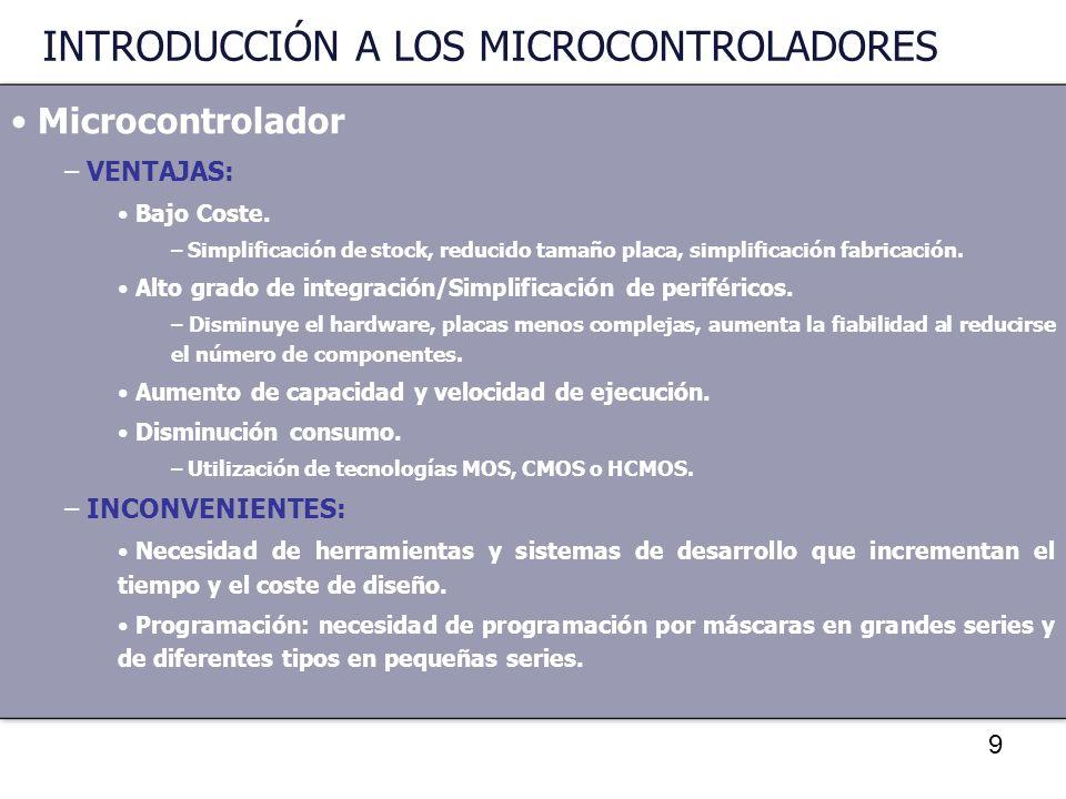 10 INTRODUCCIÓN A LOS MICROCONTROLADORES Estructura Microcontrolador – CPU.