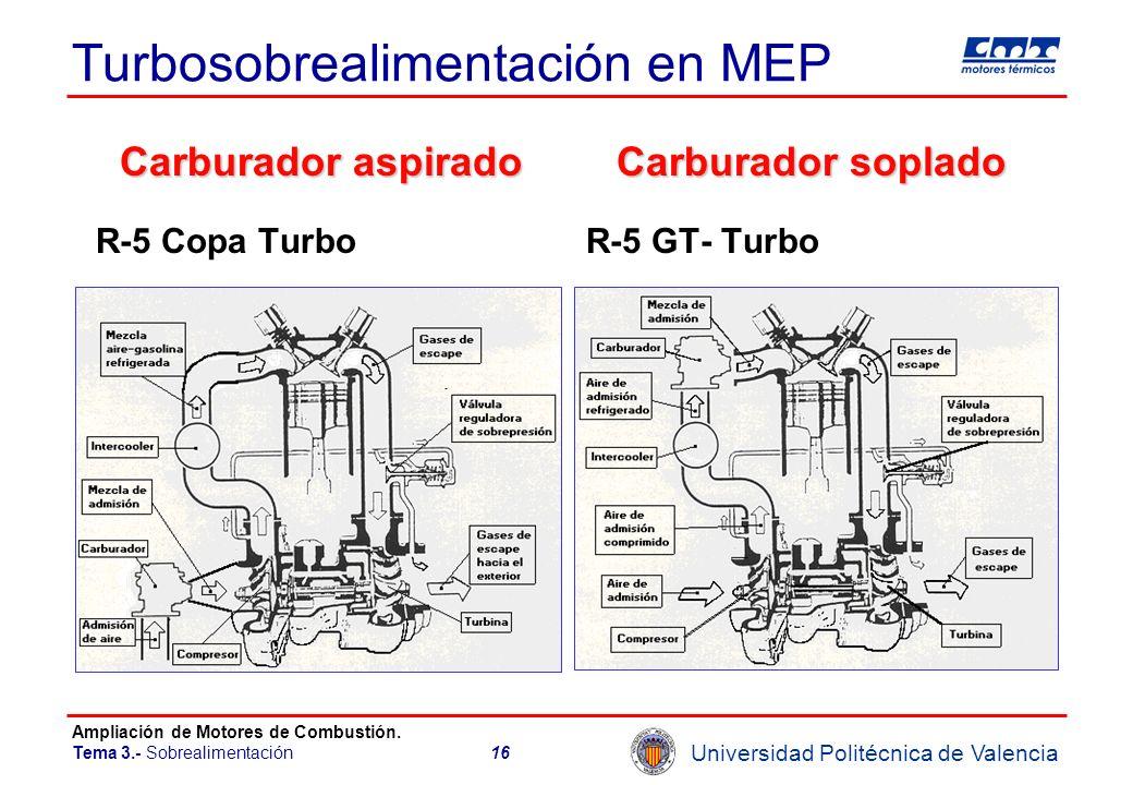 Universidad Politécnica de Valencia Ampliación de Motores de Combustión. Tema 3.- Sobrealimentación16 Turbosobrealimentación en MEP Carburador aspirad