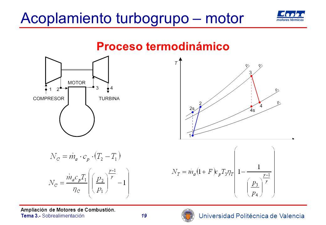Universidad Politécnica de Valencia Ampliación de Motores de Combustión. Tema 3.- Sobrealimentación19 Acoplamiento turbogrupo – motor Proceso termodin